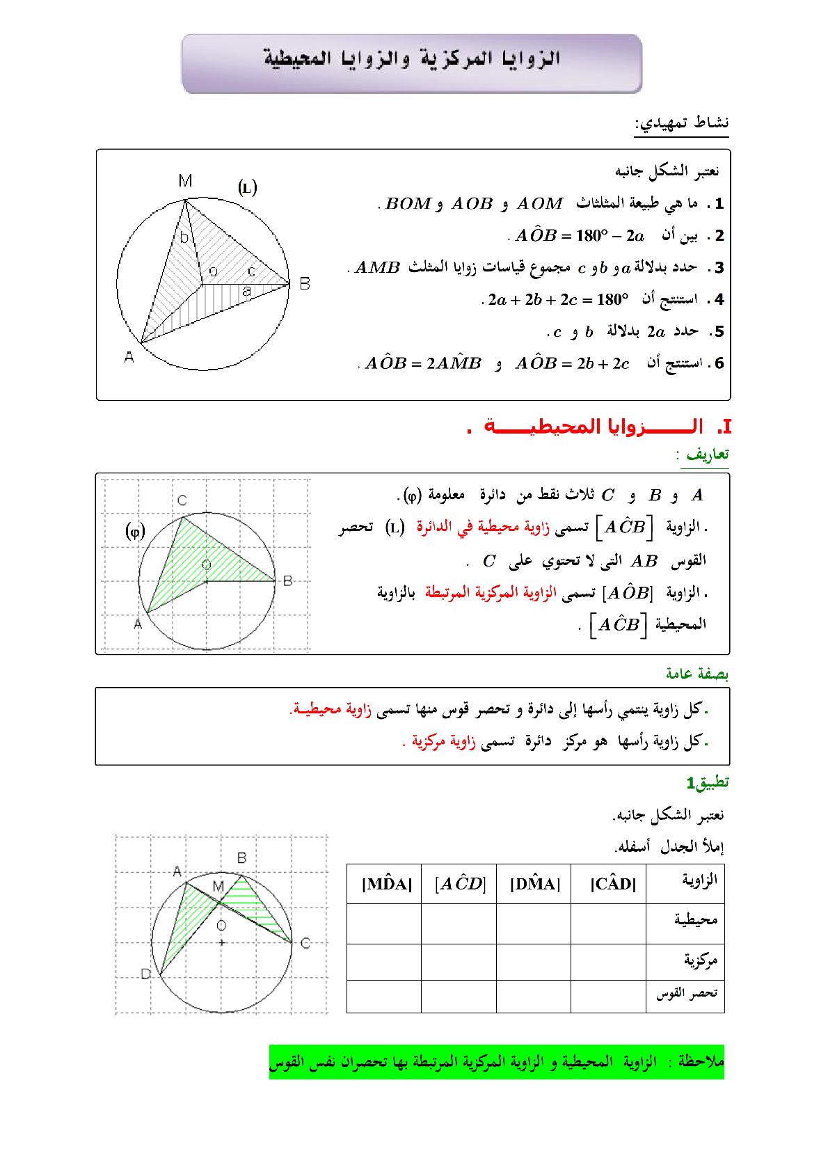 درس الزوايا المركزية و الزوايا المحيطية في دائرة1