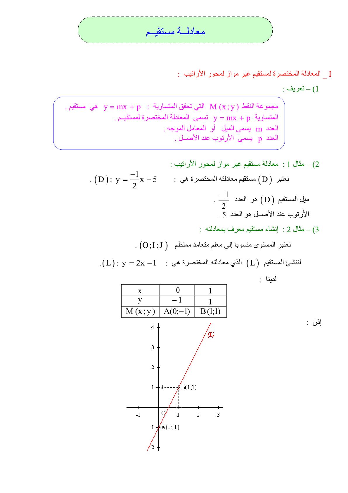 درس معــادلة مـستـقيم مادة الرياضيات للسنة الثالثة إعدادي