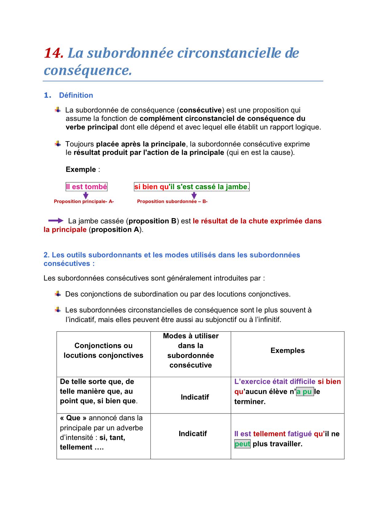 درس La subordonnée circonstancielle de conséquence – اللغة الفرنسية