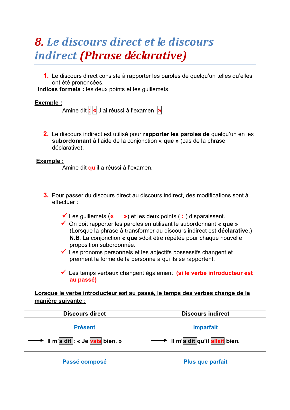 درس Le discours direct et le discours indirect للمستوى الثالثة إعدادي
