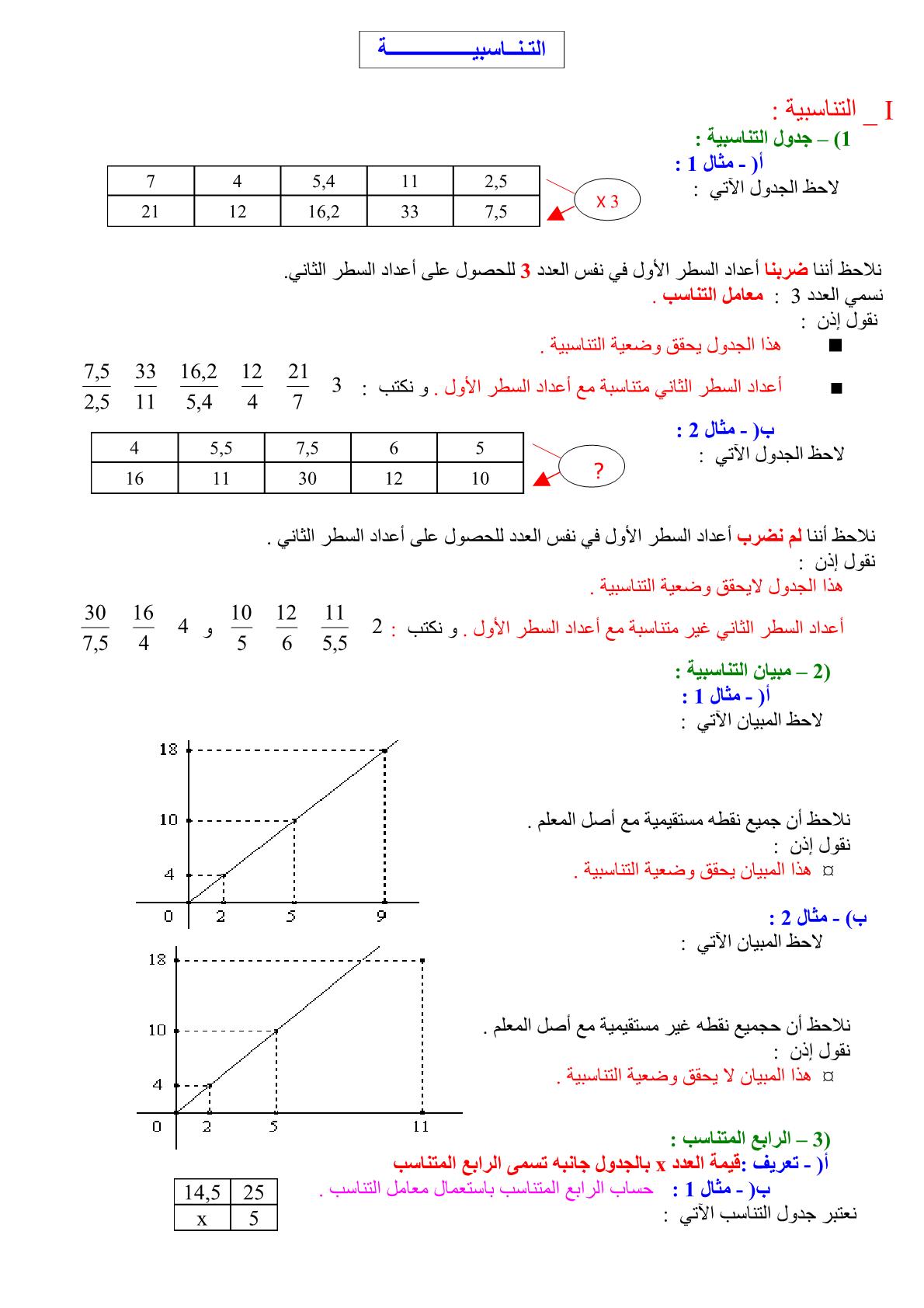 درس التناسبية مادة الرياضيات للسنة الاولى اعدادي