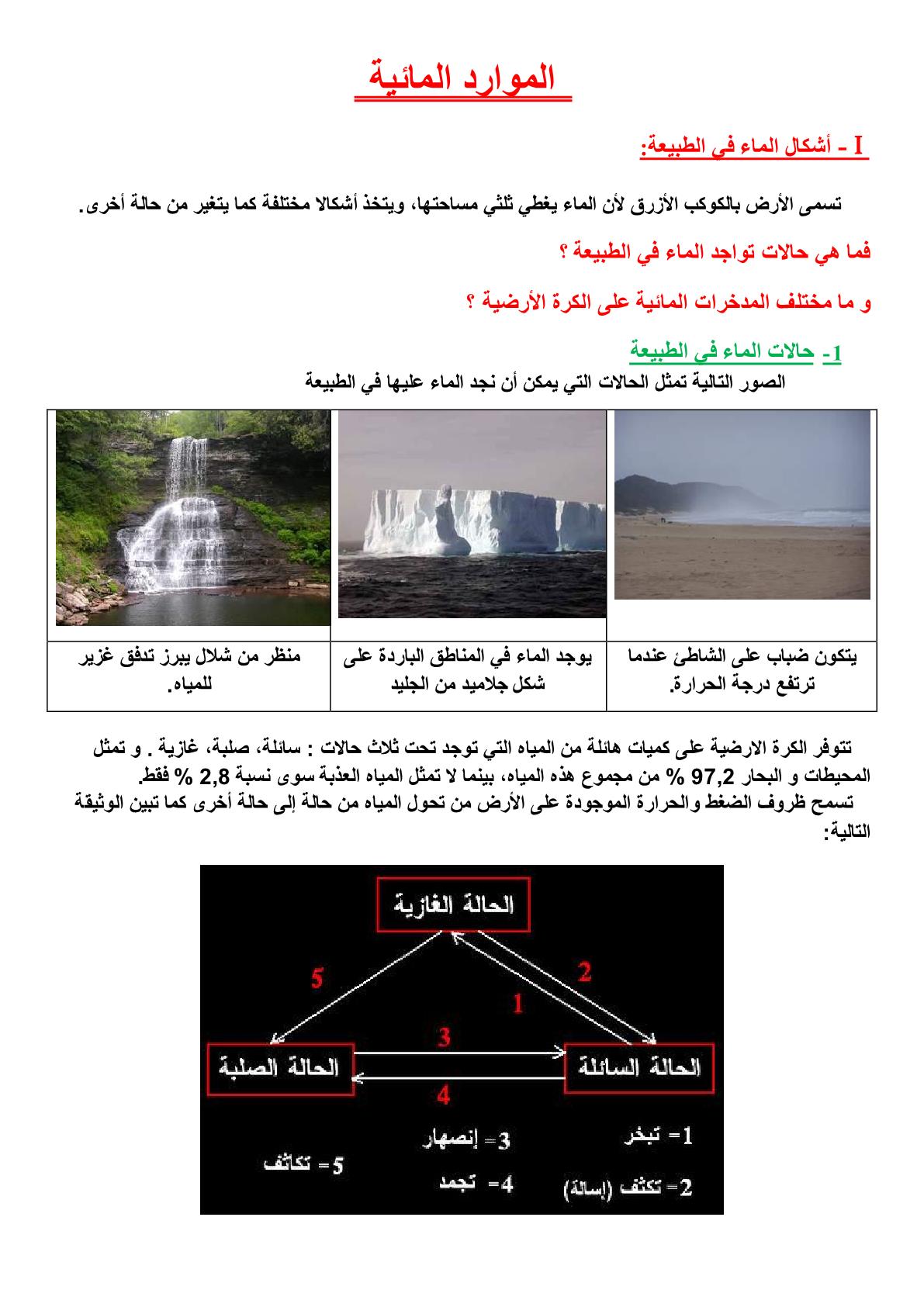 درس الموارد المائية للمستوى الأولى إعدادي