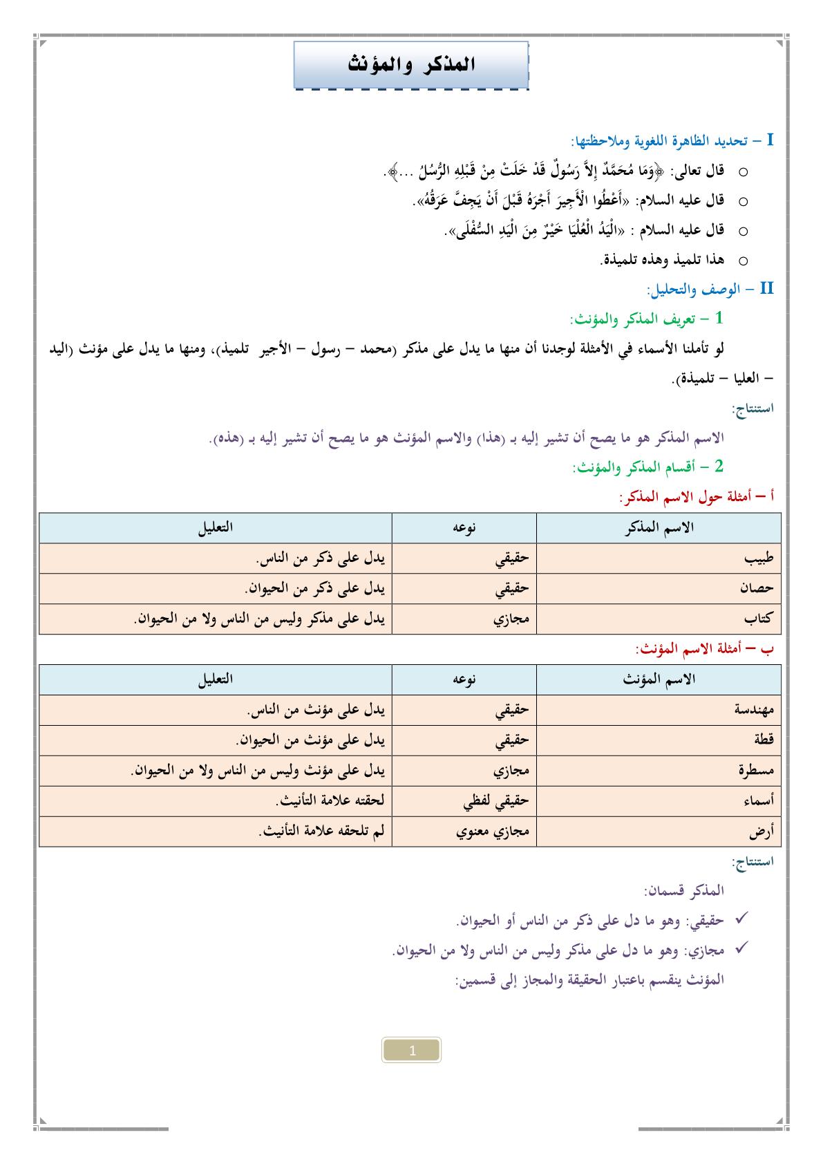 درس المذكر والمؤنث في مكون الدرس اللغوي الثانية إعدادي