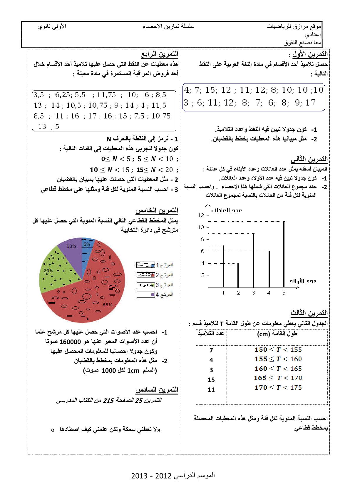 تمارين الإحصاء السلسلة 1 للسنة الأولى إعدادي