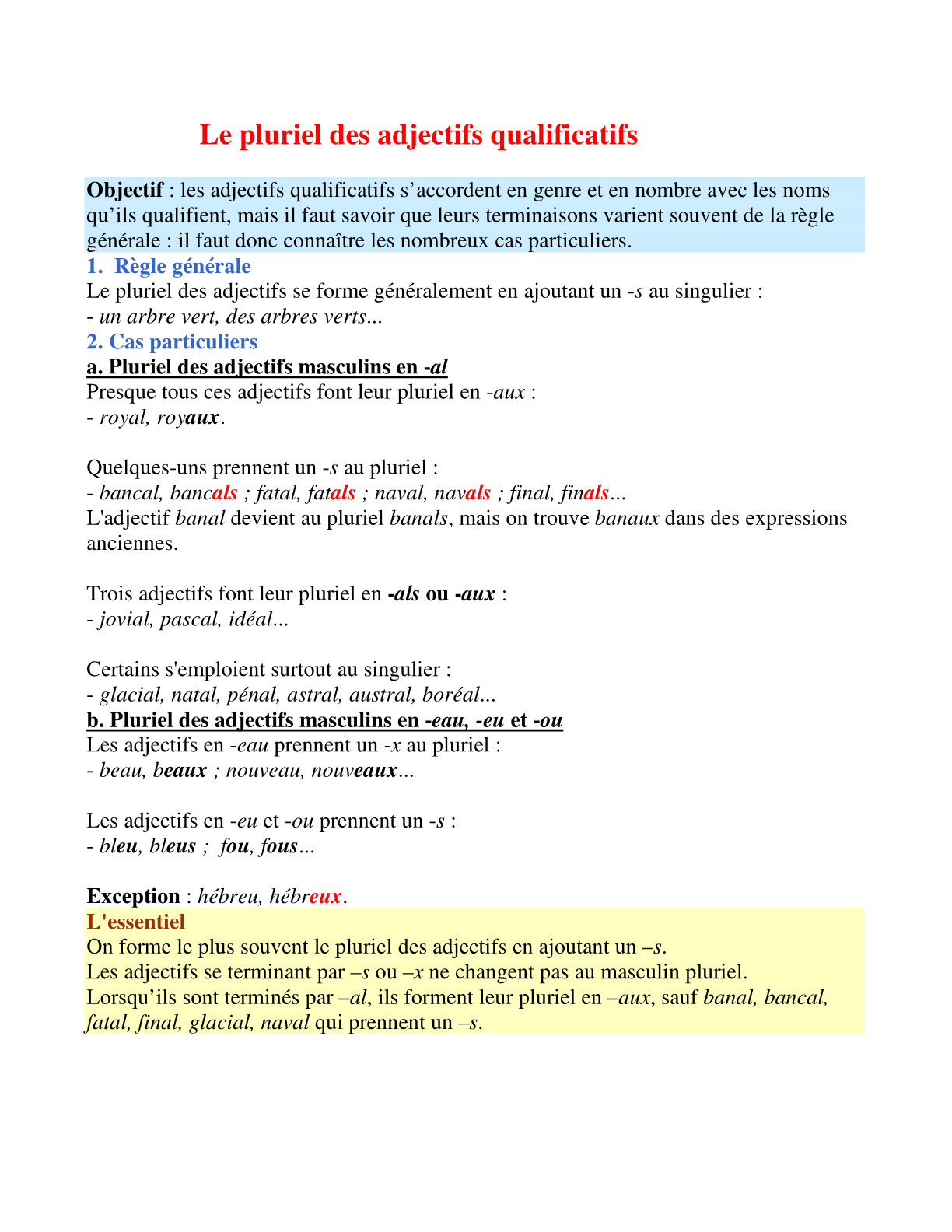 درس Le pluriel des adjectifs qualificatifs الأولى إعدادي