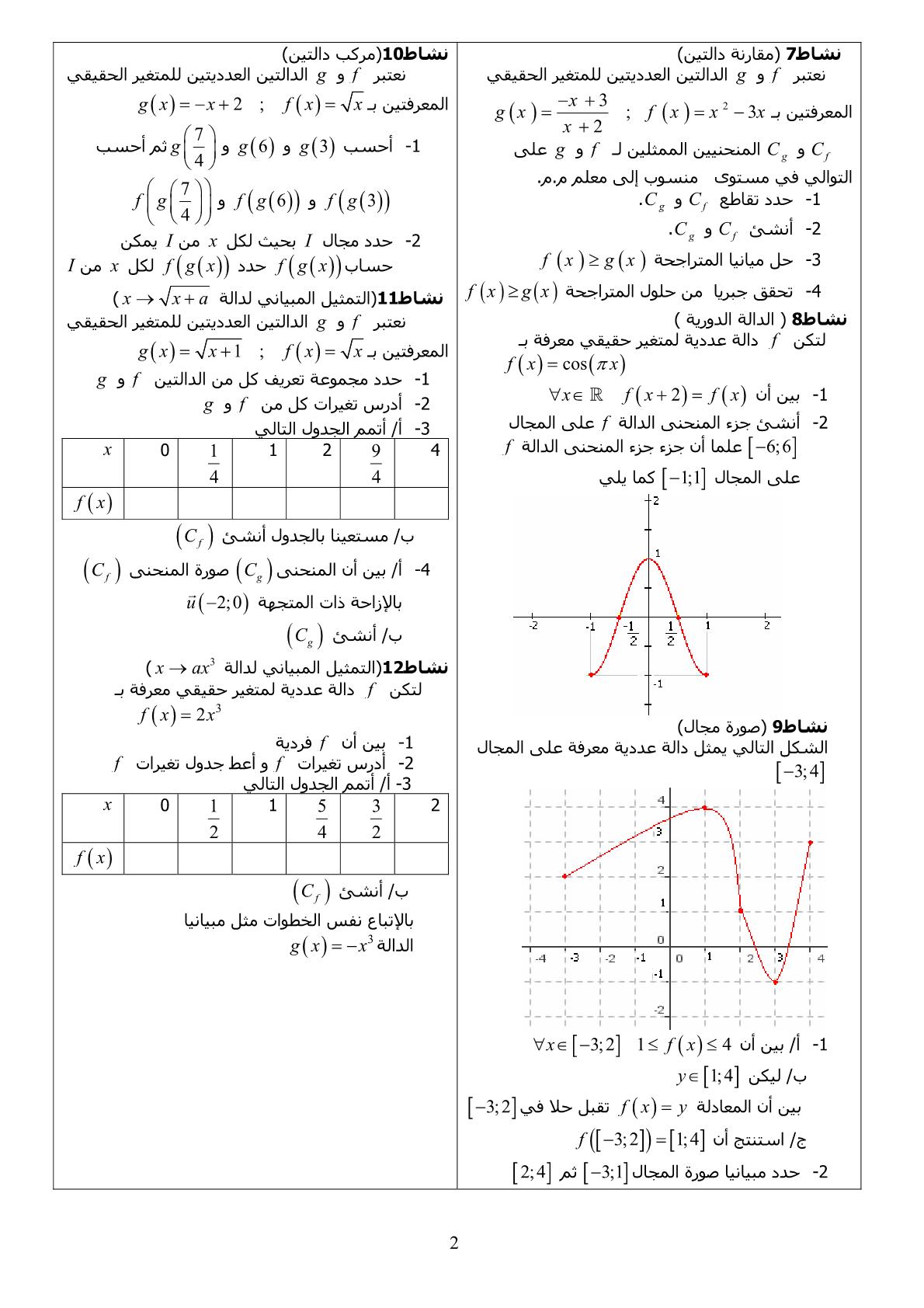 درس عموميات حول الدوال العددية الأولى باكالوريا علوم تجريبية