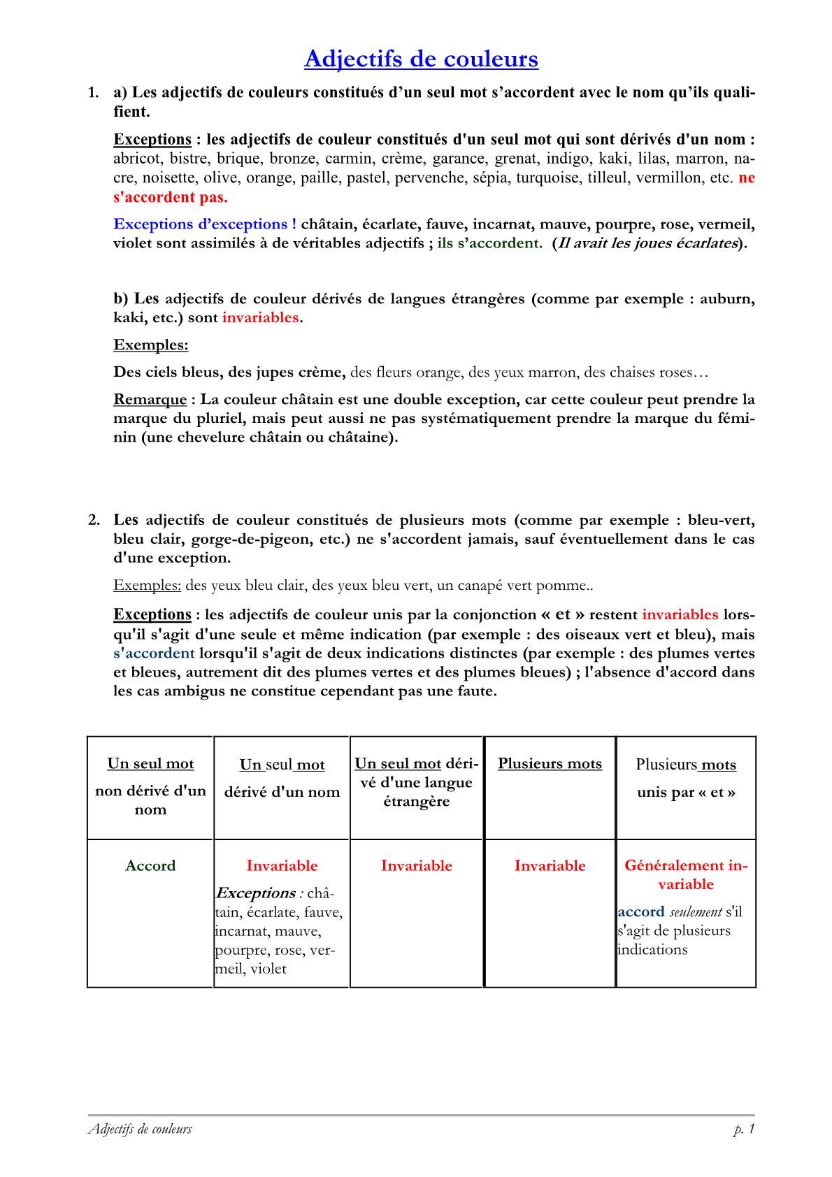 ملخص درس Les adjectifs de couleur الثانية اعدادي
